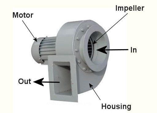 hotelisho 13990312 05 - کاربرد هواکشهای صنعتی در هتلها